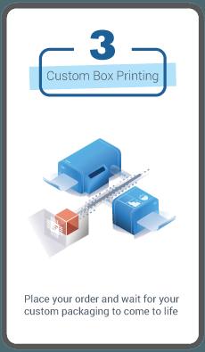 Genius Custom Printed Packaging and Boxes 8 Custom Box Printing 3.0step Gotopress - Canada Printshop